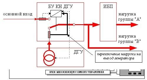 Рис. 0-11 Схема