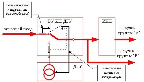 Рис. 0-12 Схема